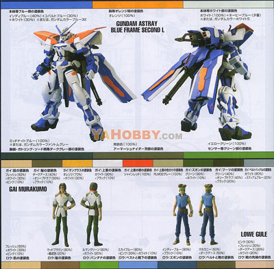 Gundam Seed Destiny 1/100 Model Kit Astray Blue Frame 2nd L