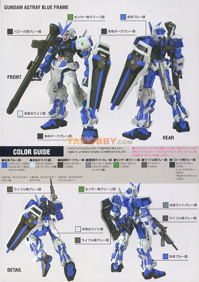 Gundam Seed Destiny HG 1/144 Model Kit Astray Blue Frame
