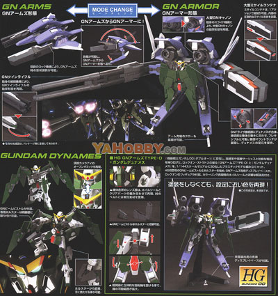 Gundam High Grade 1/144 Model Kit GN Arms Type-D+Gundam Dynames