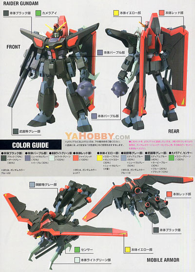 Gundam Seed Destiny HG 1/144 Model Kit Raider Gundam
