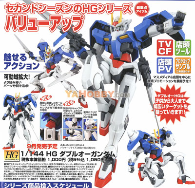 Gundam High Grade 1/144 Model Kit HG 00 Gundam