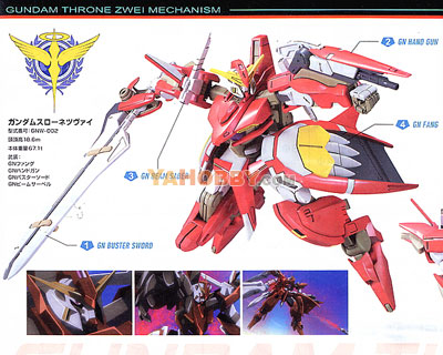 Gundam 00 High Grade 1/144 Model Kit HG Gundam Throne Zwei