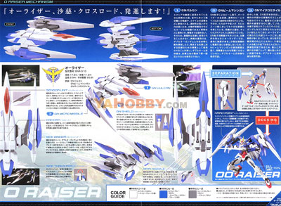 Gundam High Grade 1/144 Model Kit HG 0 Raiser